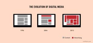 Evolution de la pub sur internet : infographie humoristique